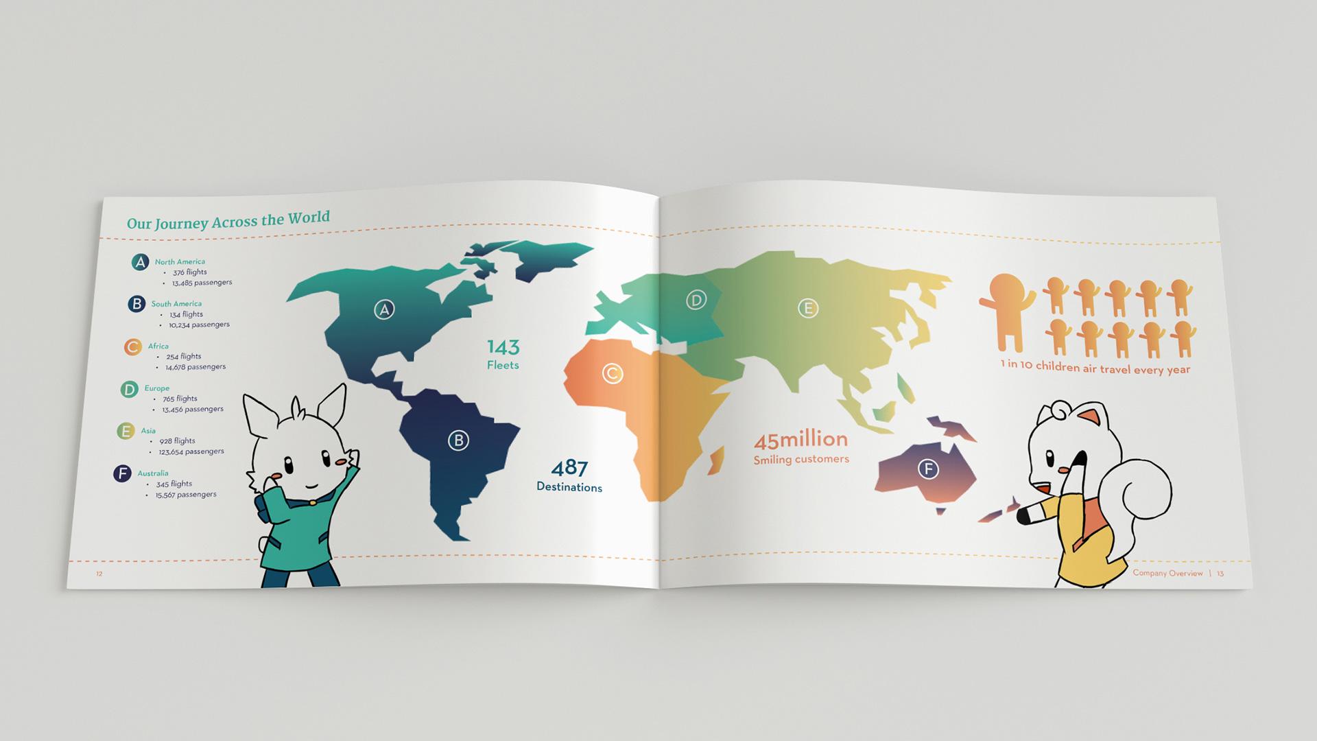 ACWeb_Airora_Infographic